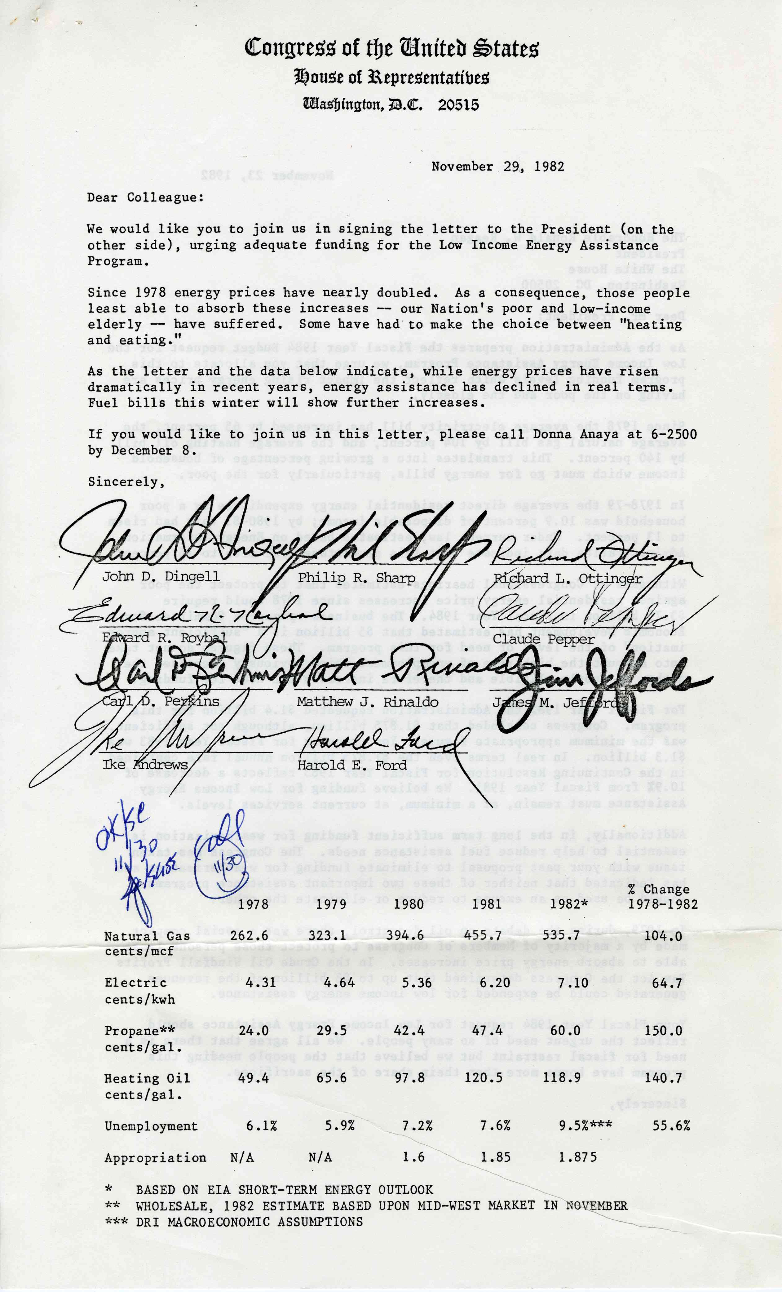 Copy of letter to ronald reagan request for funding for low income brosenthalb22f31energy002g altavistaventures Choice Image